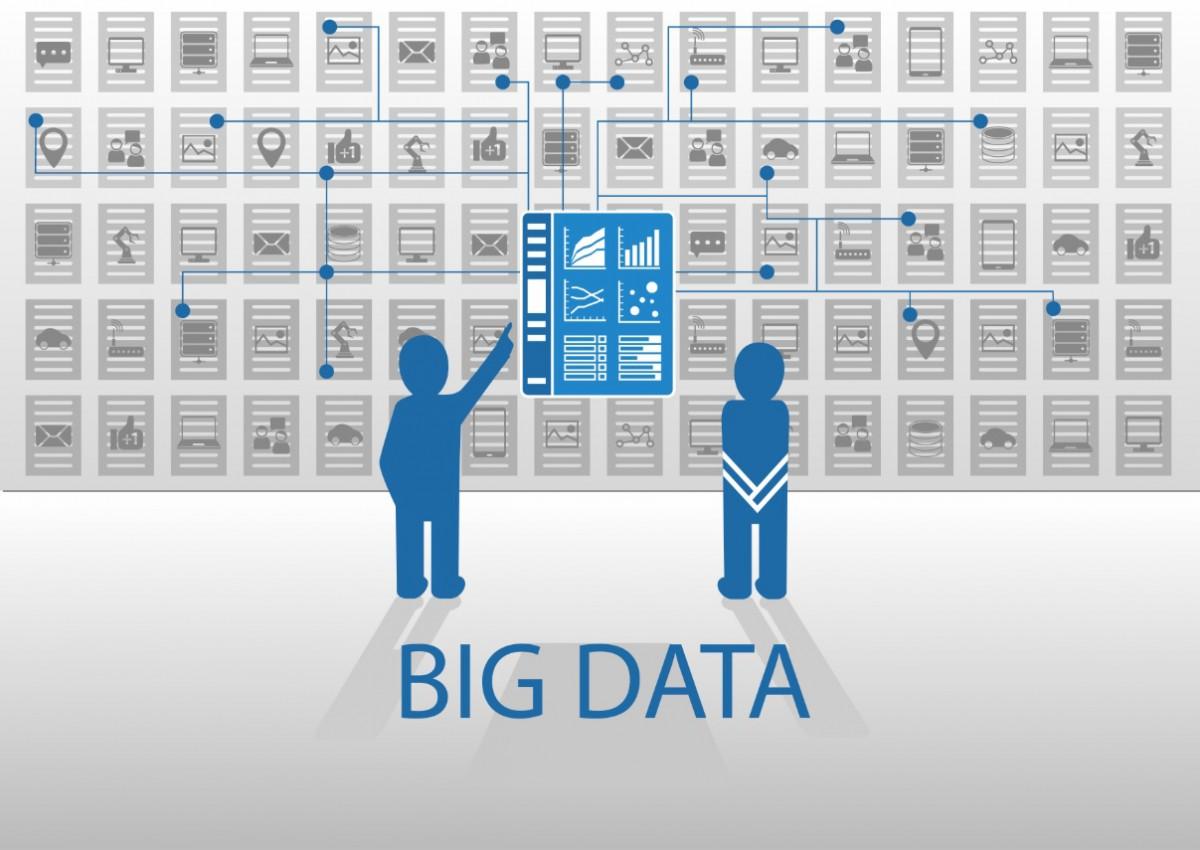 數位行銷-數據分析
